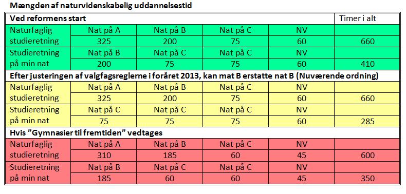 Tabel - NATtimetal ifm serviceeftersyn